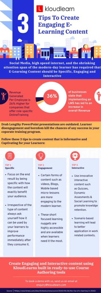 Infographics showing how to create engaging e-learning content